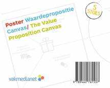 Poster Waardepropositie Canvas / Poster The Value Propositon Canvas