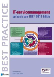 IT-servicemanagement